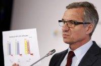 Министр финансов считает допустимым курс гривны не больше 12,9 грн