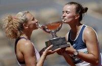 Чеська тенісистка виграла два титули на Roland Garros-2021
