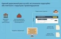 НАПК открыло реестр украинских коррупционеров
