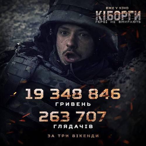"""Бокс-офіс фільму """"Кіборги"""" станом на 26 грудня"""