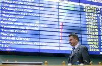 ЦВК заявила, що місцеві вибори під загрозою