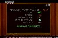 """Рада прийняла за основу законопроєкт про реформування """"Укроборонпрому"""""""