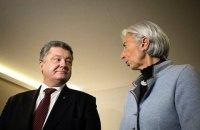 Що Україна обіцяла МВФ? Ціни і банки