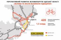 На Одещині побудують та відремонтують 420 км велодоріжок, - Укравтодор