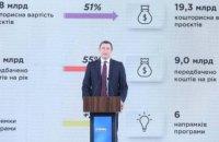 """На объекты """"Большого строительства"""" в 2021 году направят 9 млрд гривен, - Чернышов"""