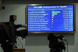 КИУ: украинцы ждут фальсификаций на местных выборах