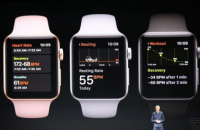 Apple представила новые часы Apple Watch