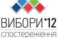 ОПОРА не признала выборы демократичными