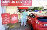 Кількість нових випадків COVID-19 у світі сягнула 27,7 млн