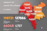 Ще 37 людей померло внаслідок ковіду у Києві