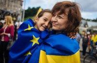Більшість європейців підтримує вступ України в ЄС, - опитування