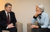 Що Україна обіцяла МВФ? Доходи і витрати