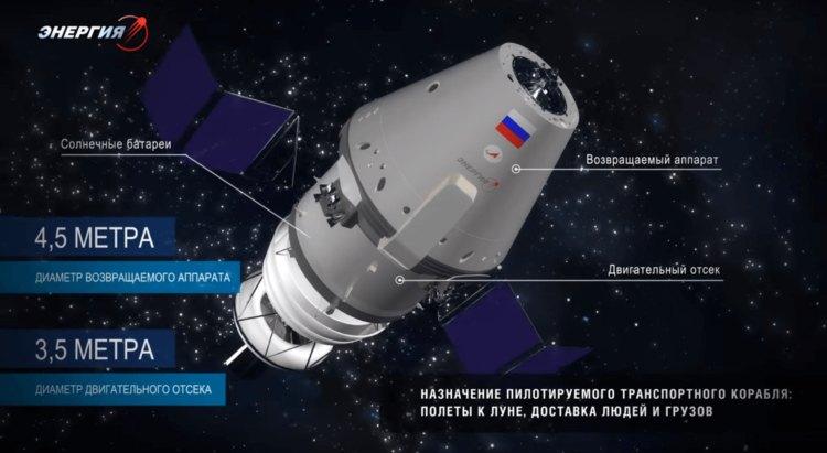Космический корабль «Федерация» предназначен для доставки грузов на орбиту Земли и для полётов к Луне.
