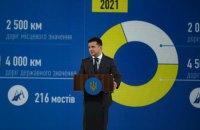 """Зеленський озвучив плани """"Великого будівництва"""" на 2021 рік: 6,5 тис км доріг, 245 мостів і найдовша дорога в країні"""