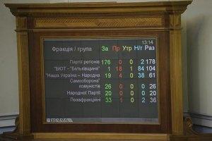 ВР ухвалила постанову про виконання резолюції ПАРЄ