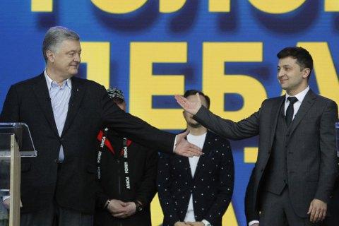За Зеленського на виборах президента готові проголосувати 31,8% українців, за Порошенка - 18,9%