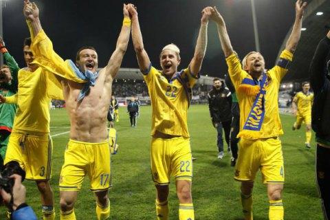 Україна піднялася в рейтингу ФІФА на 22-ге місце