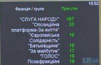 Заседание Рады началось с конфуза с электронной регистрацией