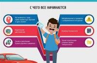 Предохраняться или нет: ремни безопасности для киберсреды