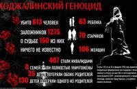 Непроходящая боль: 27 лет Ходжалинской трагедии