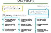 Почему все говорят о рейтинге  Doing Business и что даст Украине повышение позиций?