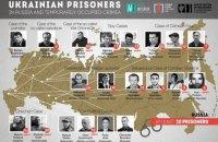 Работа мониторинговых миссий по правам человека в Крыму ограничена, но необходима