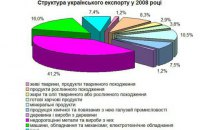 Новий імпульс розвитку українського машинобудування – виклик часу