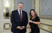Порошенко та глава МЗС Канади обговорили введення миротворчої місії ООН на Донбас