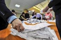 Суд визнав безпідставним перерахунок голосів з двох дільниць у 87 ОВК