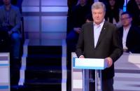 Порошенко попередив про можливість Майдану після перемоги Зеленського