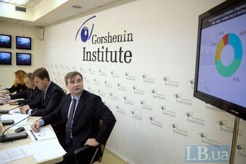 Як українці ставляться до штучного інтелекту?