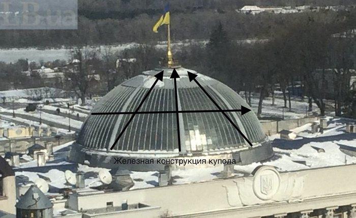 Схематическое размещение металлических конструкций купола