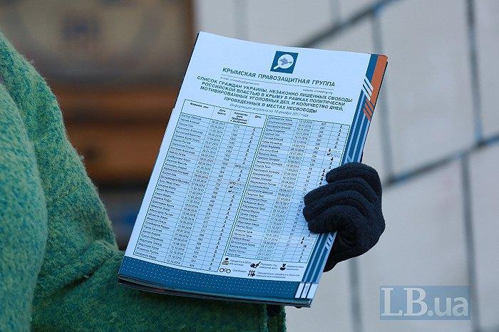 Крымские защитники прав человека отправили Путину пугающий новогодний подарок