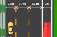 Минрегионстрой инициировал сужение крайней левой полосы на трассах
