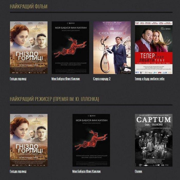 """Номинанты в категории """"Лучший фильм"""" и """"Лучший режиссер"""""""