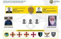 Ветерани військової розвідки України працювали в інтересах ФСБ, - СБУ