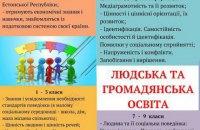 Як виховують компетентного громадянина в Естонії. Ч.3