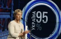 Тимошенко надеется, что коалиционное соглашение будет до понедельника