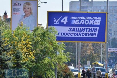 ЦВК: Опоблоку в Харкові незаконно відмовили в реєстрації