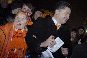 Порошенко: если до выборов ничего не изменится, люди выйдут на Майдан
