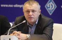 Суркис: вопрос об отставке Блохина не актуален