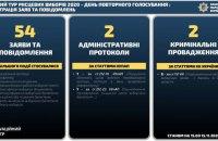 """Полиция выявила больше всего """"избирательных нарушений"""" в Херсоне и Одессе"""