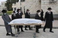 В Ізраїлі можуть повернутися до жорсткого карантину