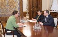 Порошенко пригласил Макрона посетить Украину