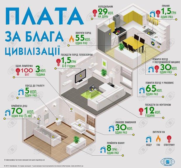 Инфографика - www.ukrinform.ua