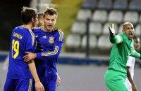 Збірна України піднялася на 27 місце в рейтингу ФІФА