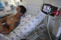 В Украине обнаружили еще 429 случаев заболевания COVID-19