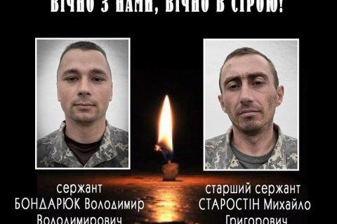 ВСУ назвали имена погибших у Водяного военных