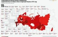 Складено карту проживання загиблих на Донбасі росіян