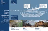 Британия предоставила доказательства наличия российских танков на Донбассе